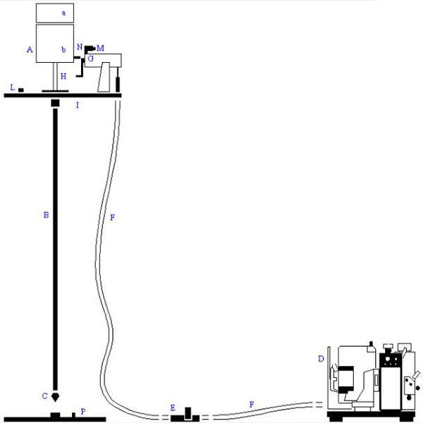 Prove Penetrometriche Leggere DL30